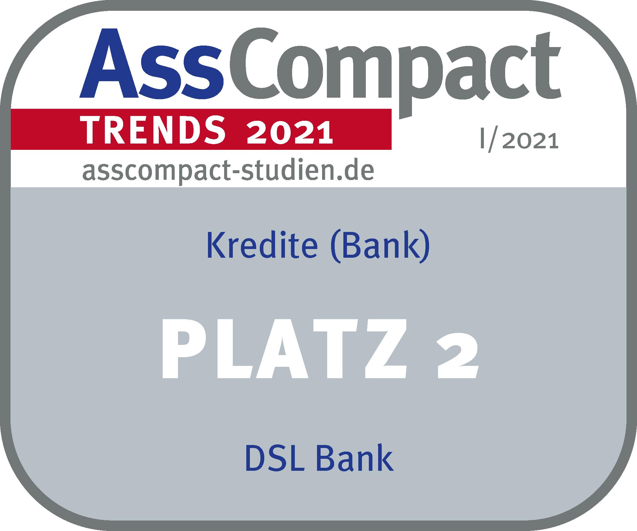 Top Anbieter Kredite 2021